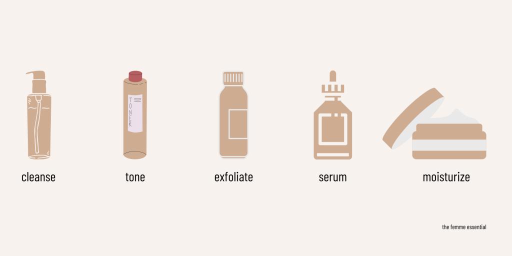 skincare order of application