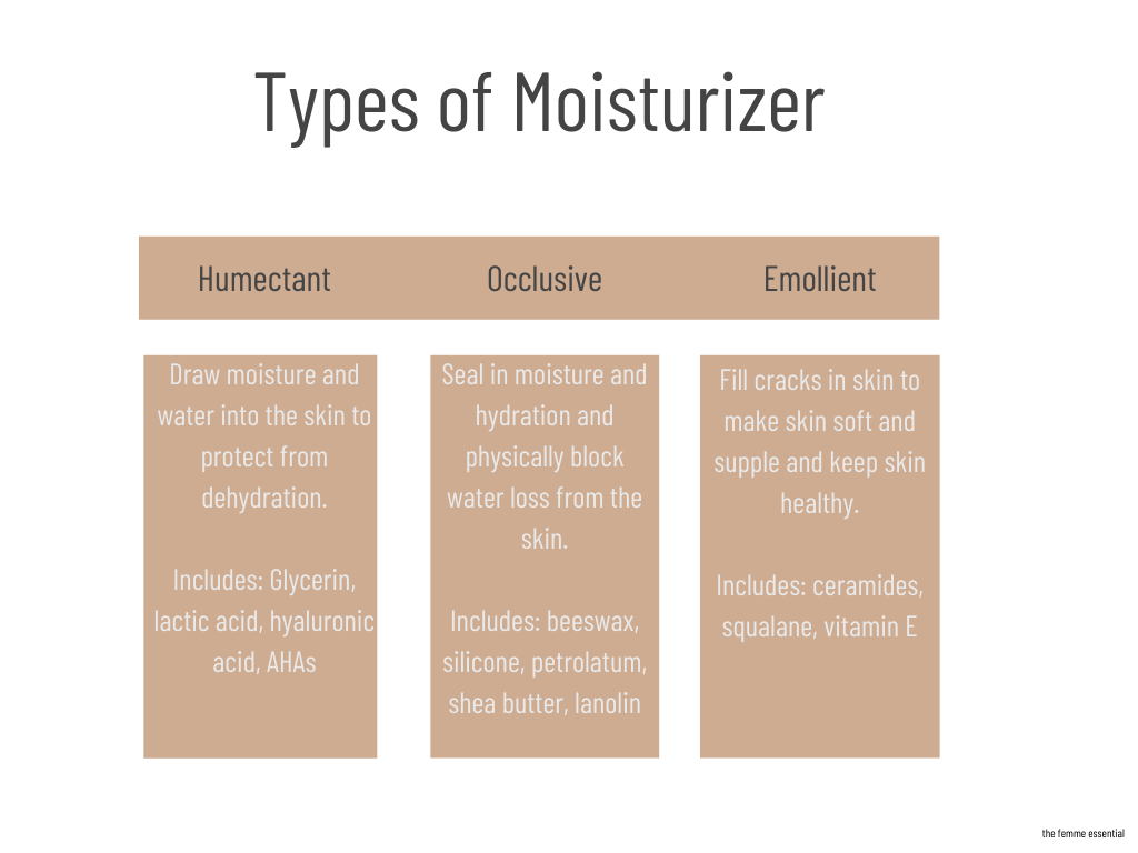 benefits of facial oil